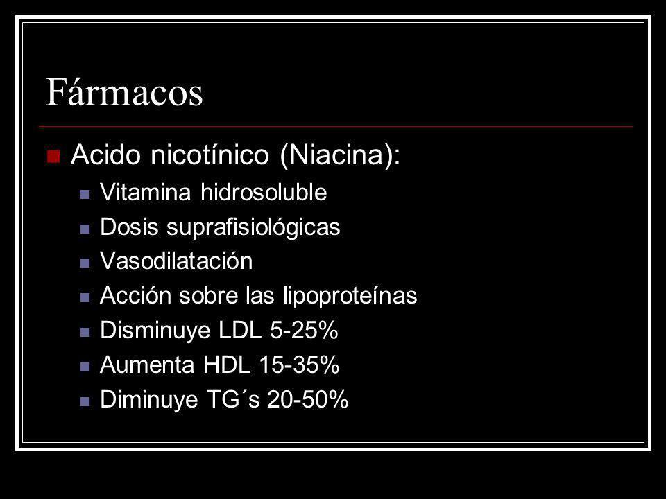 Fármacos Acido nicotínico (Niacina): Vitamina hidrosoluble Dosis suprafisiológicas Vasodilatación Acción sobre las lipoproteínas Disminuye LDL 5-25% A