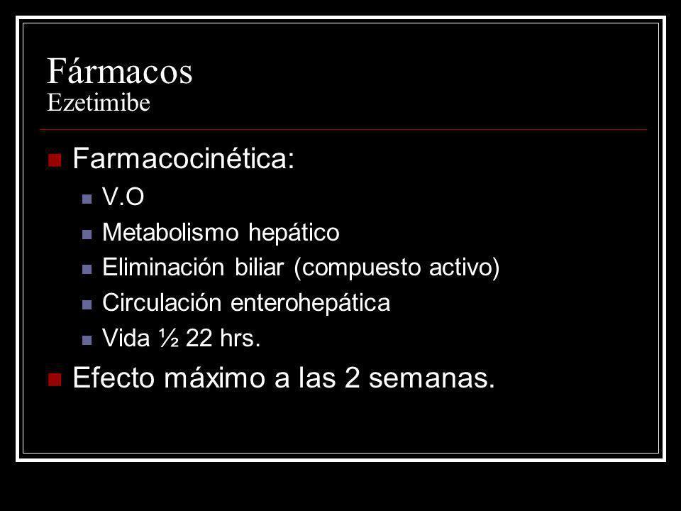 Fármacos Ezetimibe Farmacocinética: V.O Metabolismo hepático Eliminación biliar (compuesto activo) Circulación enterohepática Vida ½ 22 hrs. Efecto má