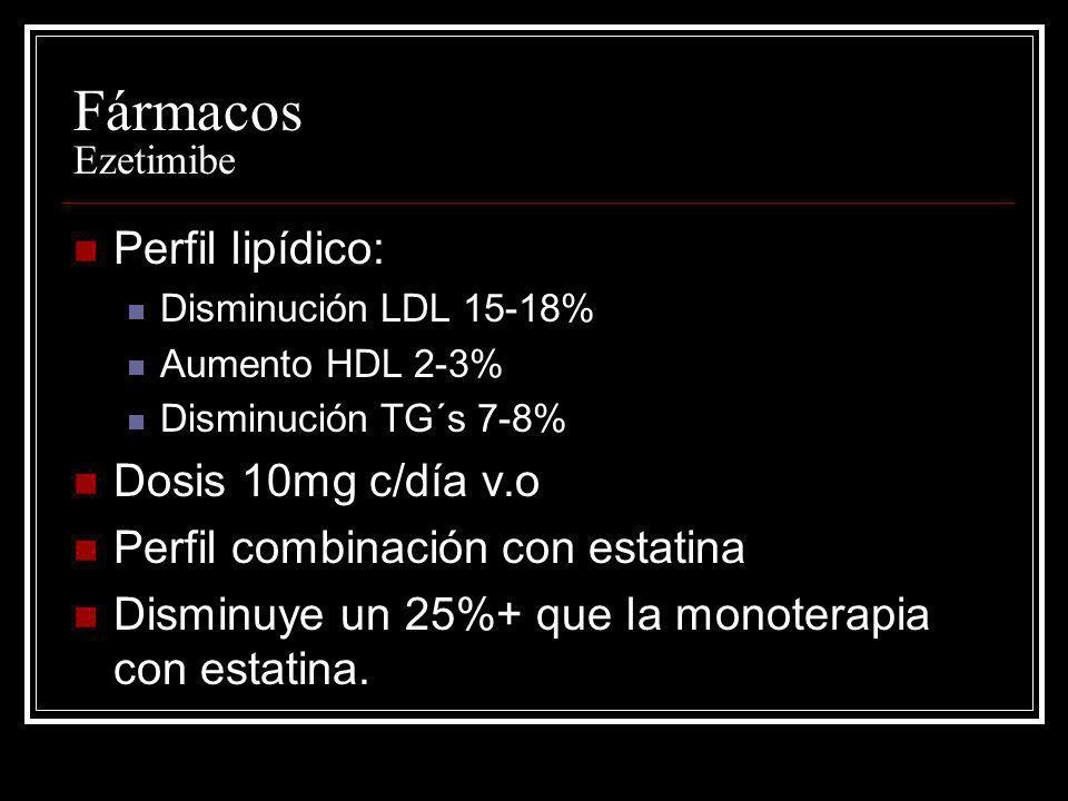 Fármacos Ezetimibe Perfil lipídico: Disminución LDL 15-18% Aumento HDL 2-3% Disminución TG´s 7-8% Dosis 10mg c/día v.o Perfil combinación con estatina