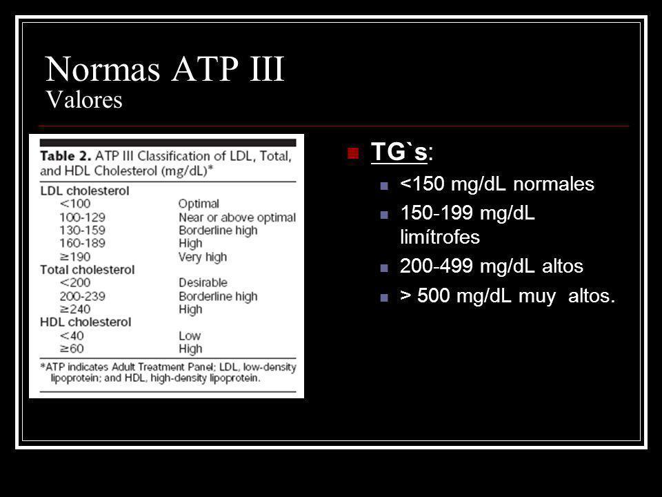 Normas ATP III Valores TG`s: <150 mg/dL normales 150-199 mg/dL limítrofes 200-499 mg/dL altos > 500 mg/dL muy altos.