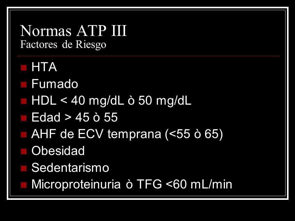 Normas ATP III Factores de Riesgo HTA Fumado HDL < 40 mg/dL ò 50 mg/dL Edad > 45 ò 55 AHF de ECV temprana (<55 ò 65) Obesidad Sedentarismo Microprotei