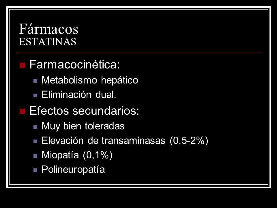Fármacos ESTATINAS Farmacocinética: Metabolismo hepático Eliminación dual. Efectos secundarios: Muy bien toleradas Elevación de transaminasas (0,5-2%)