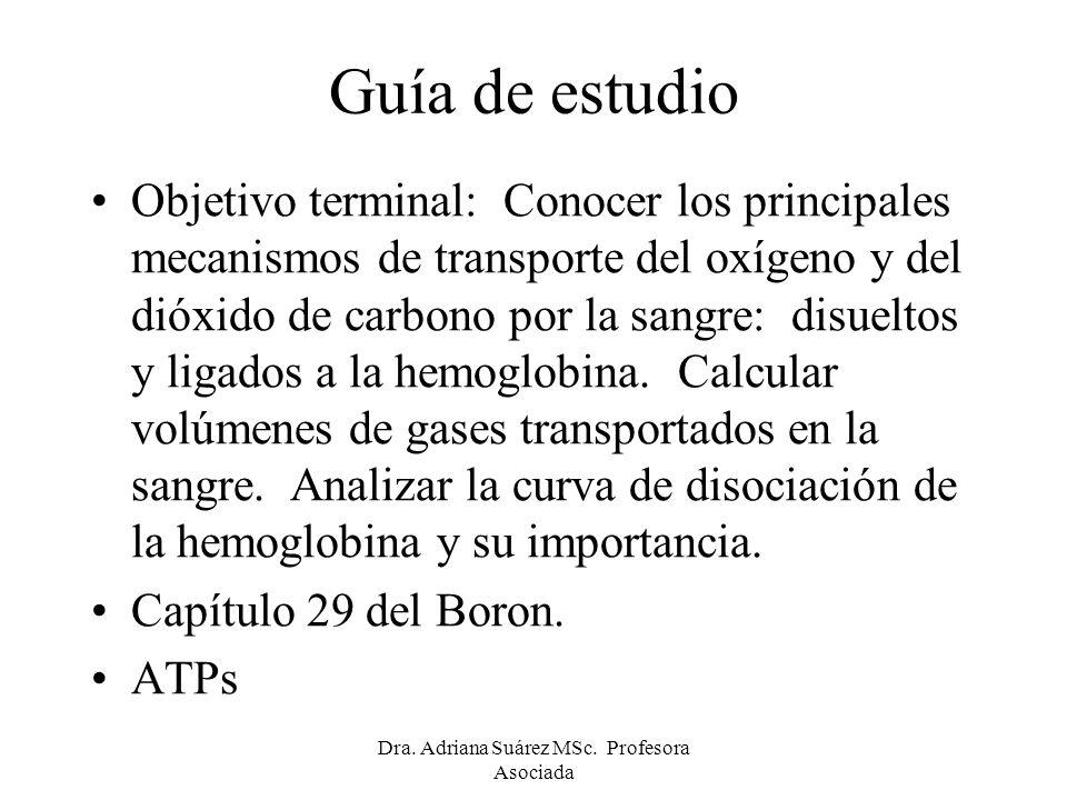 Transporte de CO 2 en la sangre Dra. Adriana Suárez MSc. Profesora Asociada