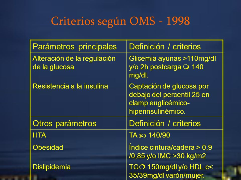 National Cholesterol Education Program ATP III (2001) 1.Triglicéridos > 150.