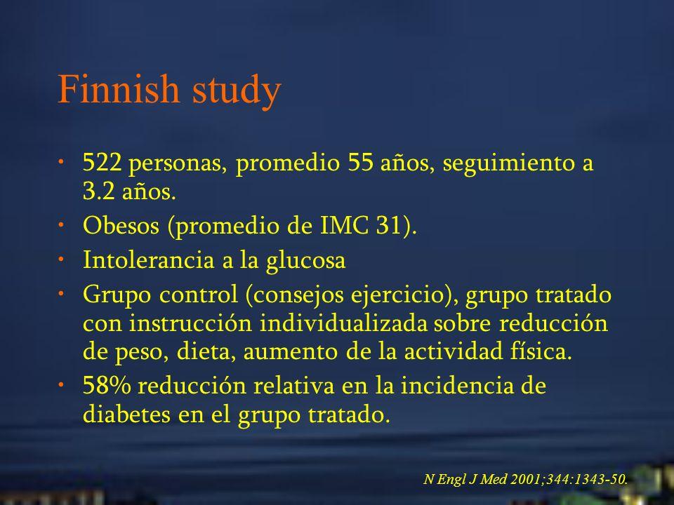 Finnish study 522 personas, promedio 55 años, seguimiento a 3.2 años. Obesos (promedio de IMC 31). Intolerancia a la glucosa Grupo control (consejos e