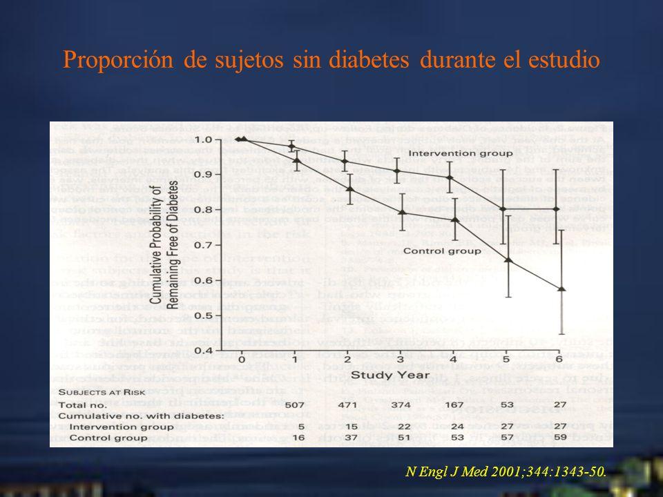Proporción de sujetos sin diabetes durante el estudio N Engl J Med 2001;344:1343-50.