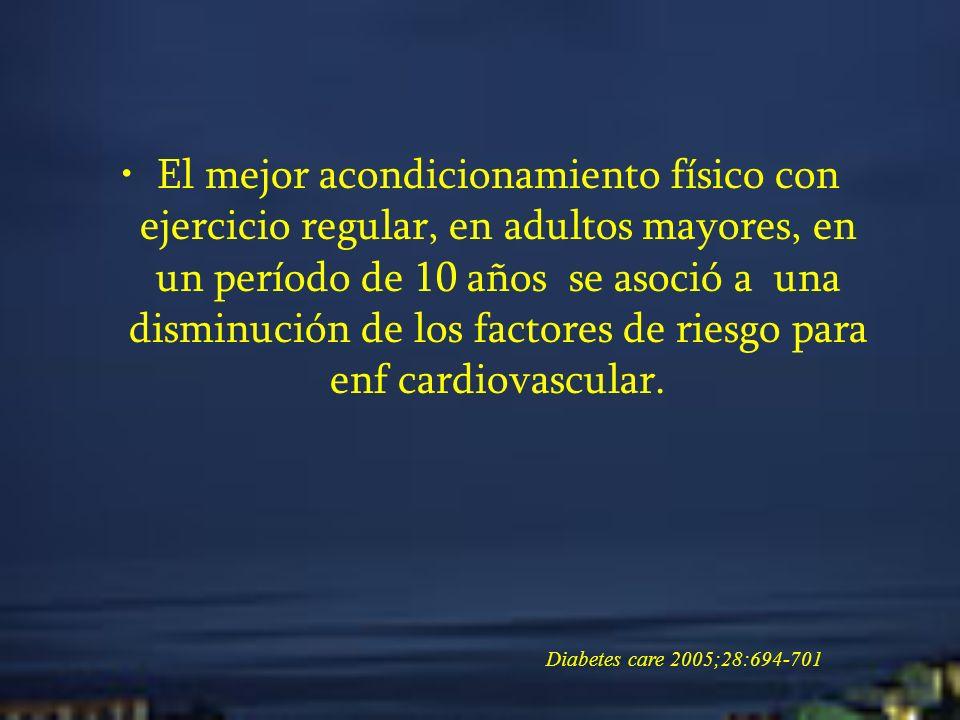 El mejor acondicionamiento físico con ejercicio regular, en adultos mayores, en un período de 10 años se asoció a una disminución de los factores de r