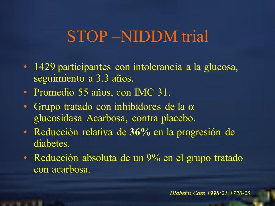 STOP –NIDDM trial 1429 participantes con intolerancia a la glucosa, seguimiento a 3.3 años. Promedio 55 años, con IMC 31. Grupo tratado con inhibidore