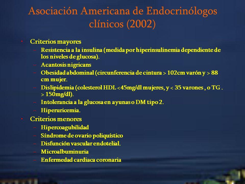 Asociación Americana de Endocrinólogos clínicos (2002) Criterios mayores –Resistencia a la insulina (medida por hiperinsulinemia dependiente de los ni