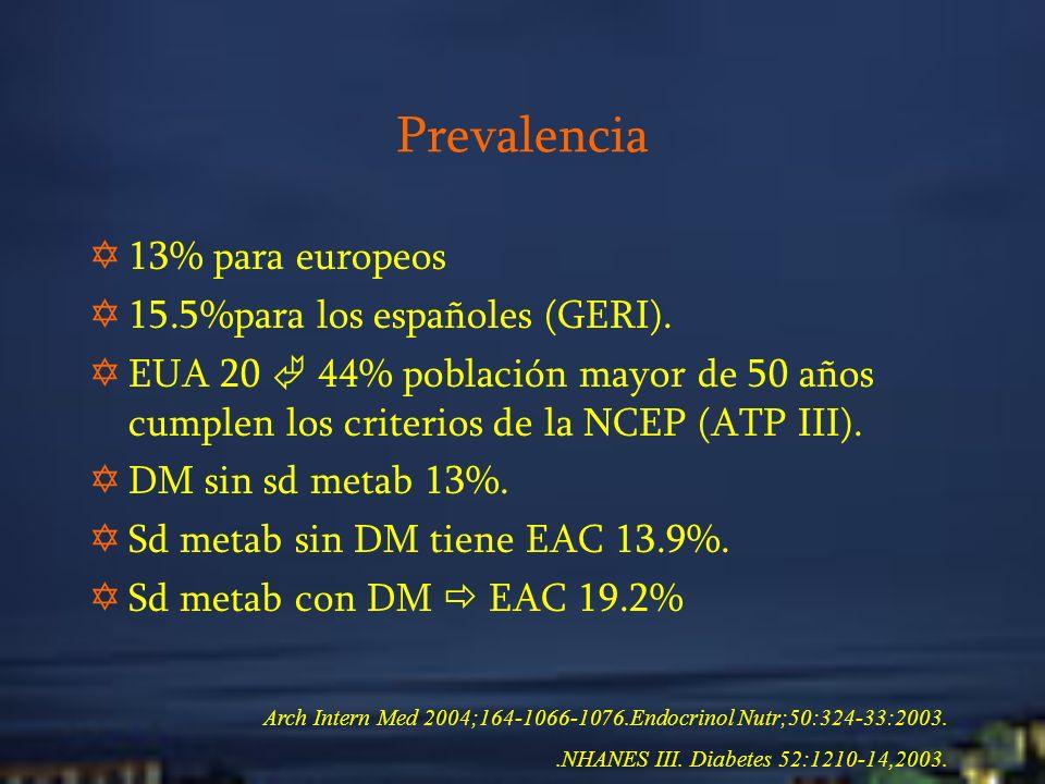 Prevalencia 13% para europeos 15.5%para los españoles (GERI). EUA 20 44% población mayor de 50 años cumplen los criterios de la NCEP (ATP III). DM sin