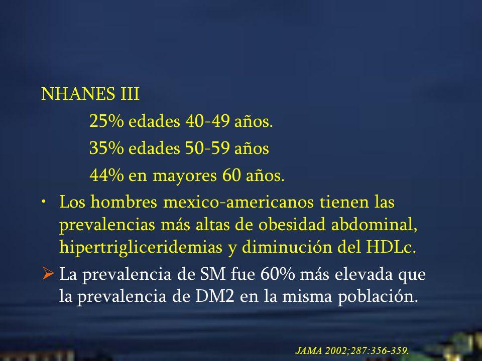 NHANES III 25% edades 40-49 años. 35% edades 50-59 años 44% en mayores 60 años. Los hombres mexico-americanos tienen las prevalencias más altas de obe