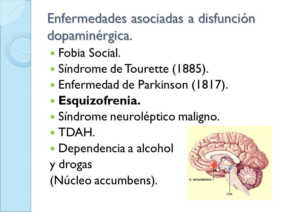 Enfermedades asociadas a disfunción dopaminérgica. Fobia Social. Síndrome de Tourette (1885). Enfermedad de Parkinson (1817). Esquizofrenia. Síndrome