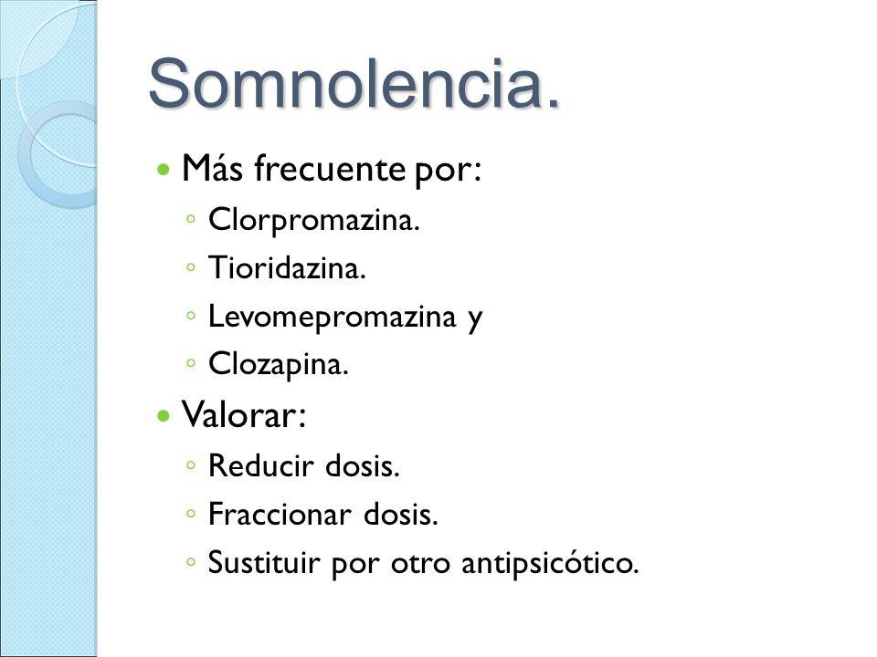 Somnolencia. Más frecuente por: Clorpromazina. Tioridazina. Levomepromazina y Clozapina. Valorar: Reducir dosis. Fraccionar dosis. Sustituir por otro