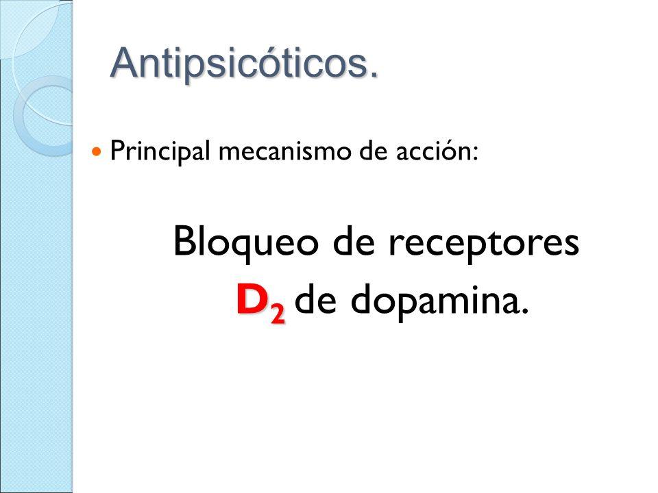Antipsicóticos. Principal mecanismo de acción: Bloqueo de receptores D 2 D 2 de dopamina.