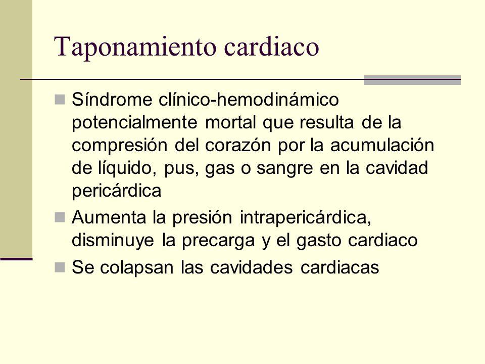 Taponamiento cardiaco Síndrome clínico-hemodinámico potencialmente mortal que resulta de la compresión del corazón por la acumulación de líquido, pus,