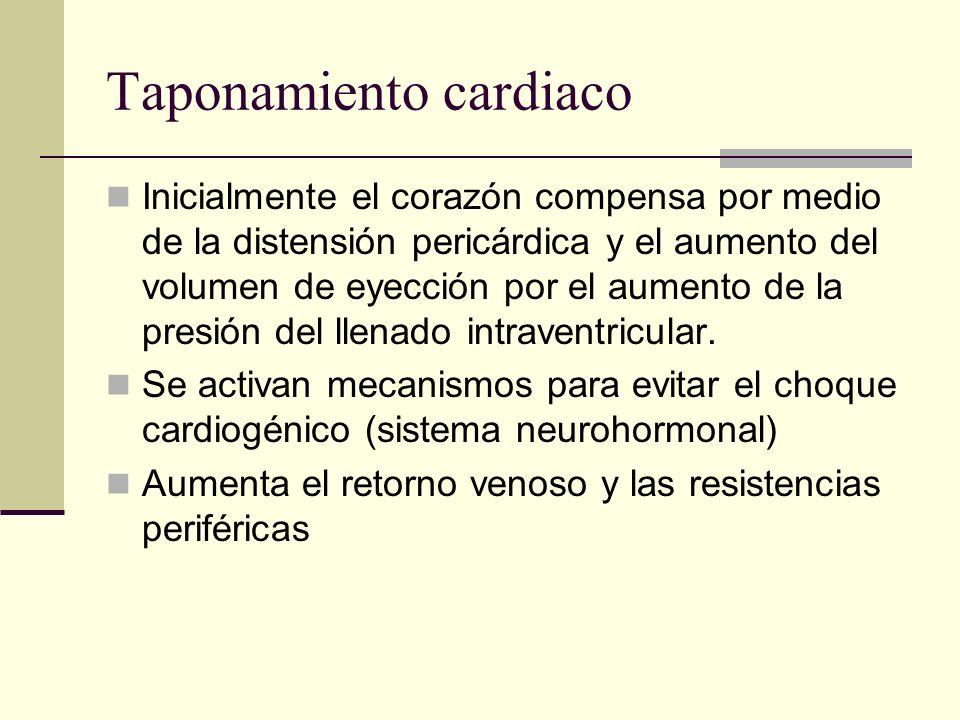 Taponamiento cardiaco Inicialmente el corazón compensa por medio de la distensión pericárdica y el aumento del volumen de eyección por el aumento de l