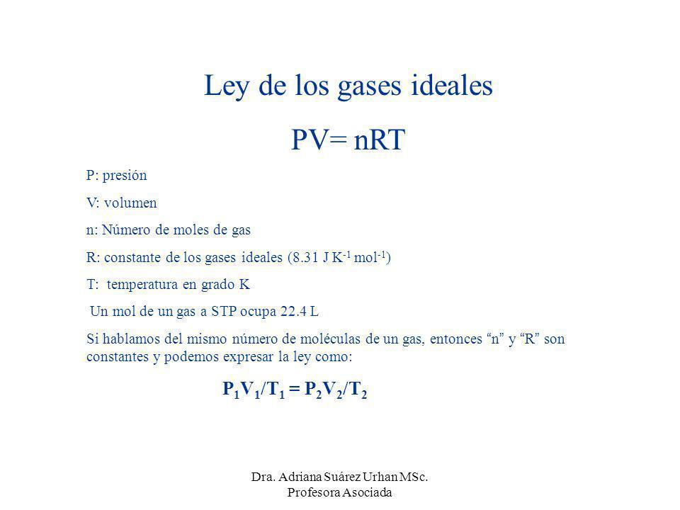 Ley de los gases ideales PV= nRT P: presión V: volumen n: Número de moles de gas R: constante de los gases ideales (8.31 J K -1 mol -1 ) T: temperatur
