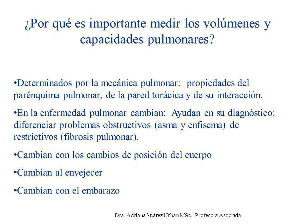 ¿Por qué es importante medir los volúmenes y capacidades pulmonares? Determinados por la mecánica pulmonar: propiedades del parénquima pulmonar, de la