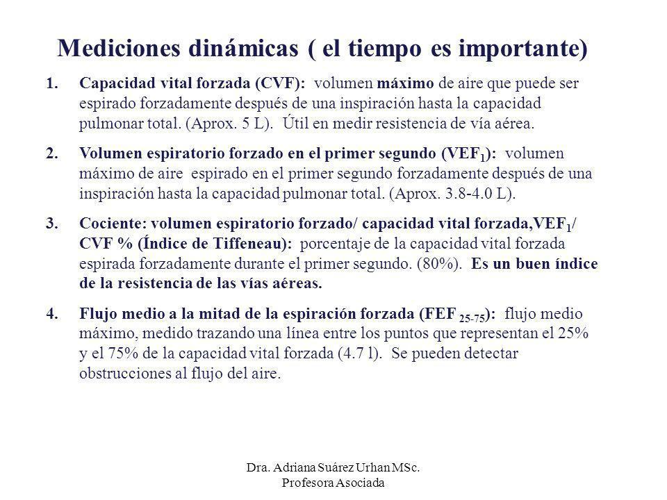 Mediciones dinámicas ( el tiempo es importante) 1.Capacidad vital forzada (CVF): volumen máximo de aire que puede ser espirado forzadamente después de