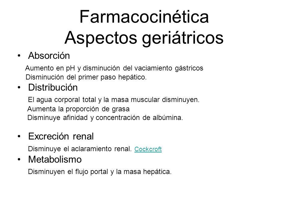 Farmacocinética Aspectos geriátricos Absorción Aumento en pH y disminución del vaciamiento gástricos Disminución del primer paso hepático. Distribució
