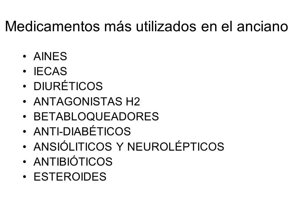Medicamentos más utilizados en el anciano AINES IECAS DIURÉTICOS ANTAGONISTAS H2 BETABLOQUEADORES ANTI-DIABÉTICOS ANSIÓLITICOS Y NEUROLÉPTICOS ANTIBIÓ