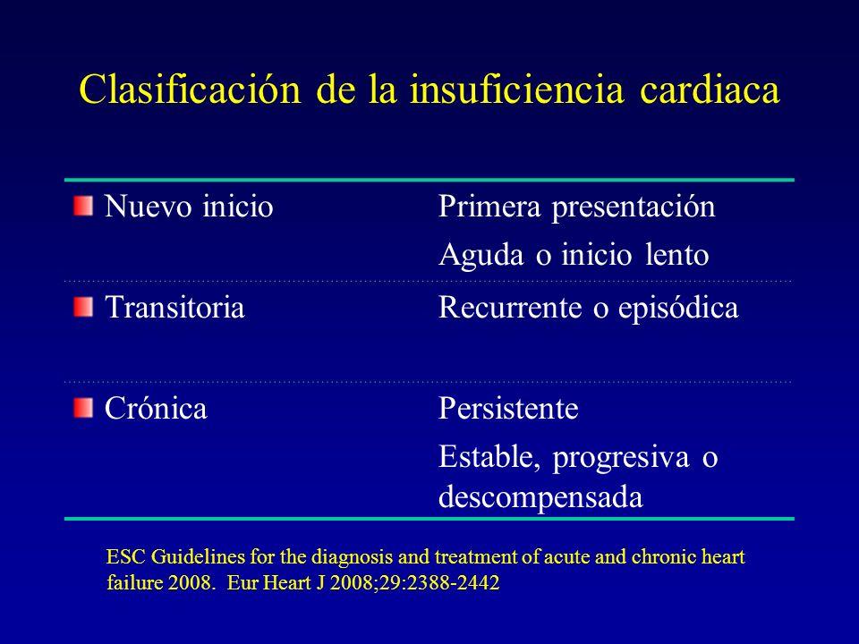 Clasificación de la insuficiencia cardiaca Nuevo inicioPrimera presentación Aguda o inicio lento TransitoriaRecurrente o episódica CrónicaPersistente