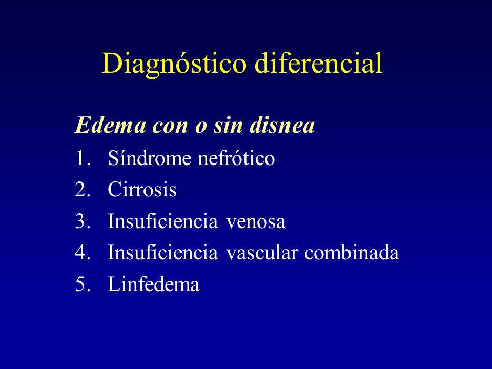 Diagnóstico diferencial Edema con o sin disnea 1.Síndrome nefrótico 2.Cirrosis 3.Insuficiencia venosa 4.Insuficiencia vascular combinada 5.Linfedema