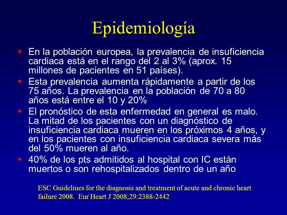 Epidemiología En la población europea, la prevalencia de insuficiencia cardiaca está en el rango del 2 al 3% (aprox. 15 millones de pacientes en 51 pa