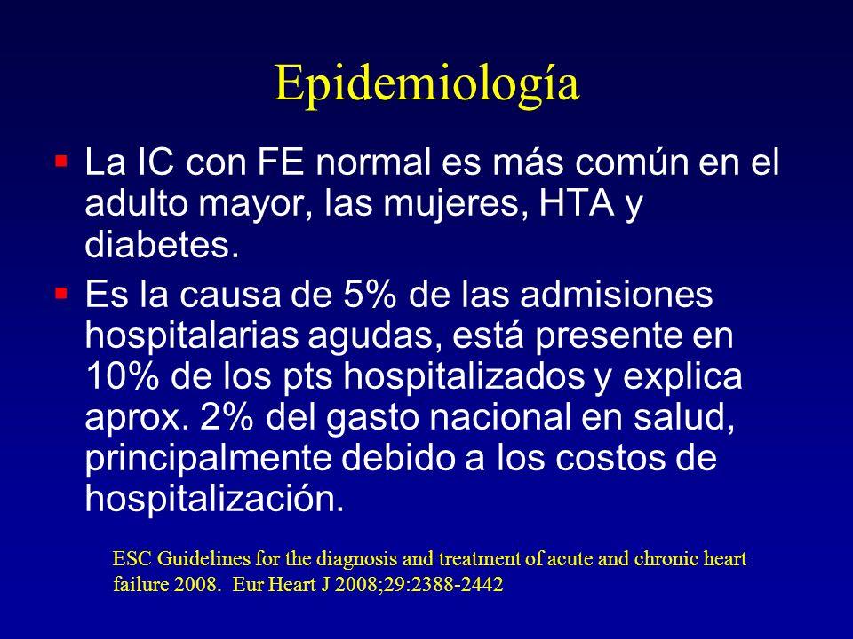Epidemiología La IC con FE normal es más común en el adulto mayor, las mujeres, HTA y diabetes. Es la causa de 5% de las admisiones hospitalarias agud