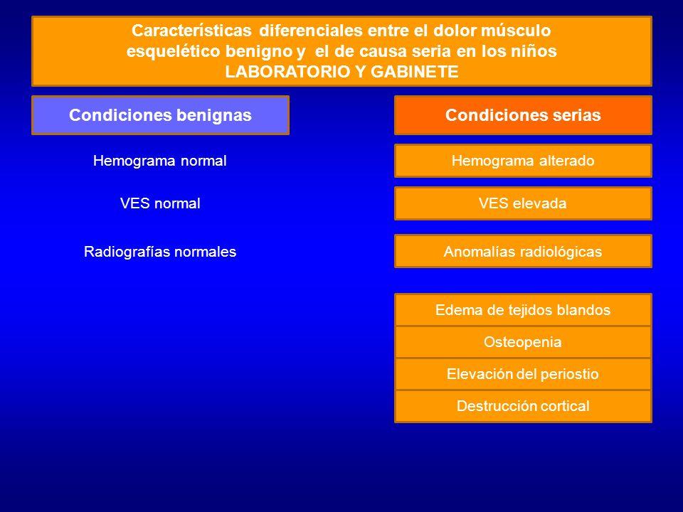 Características diferenciales entre el dolor músculo esquelético benigno y el de causa seria en los niños LABORATORIO Y GABINETE Condiciones benignasC