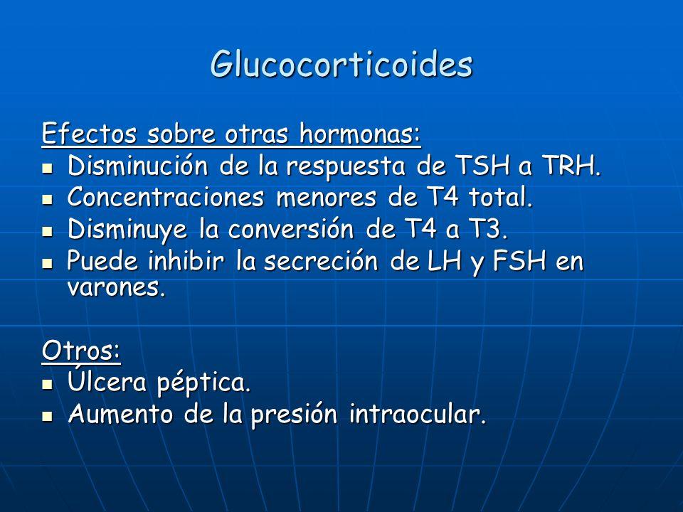 Glucocorticoides Efectos sobre otras hormonas: Disminución de la respuesta de TSH a TRH. Disminución de la respuesta de TSH a TRH. Concentraciones men