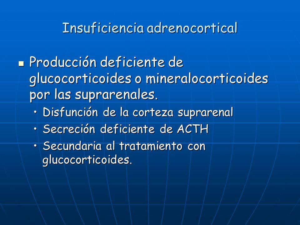 Insuficiencia adrenocortical Producción deficiente de glucocorticoides o mineralocorticoides por las suprarenales. Producción deficiente de glucocorti