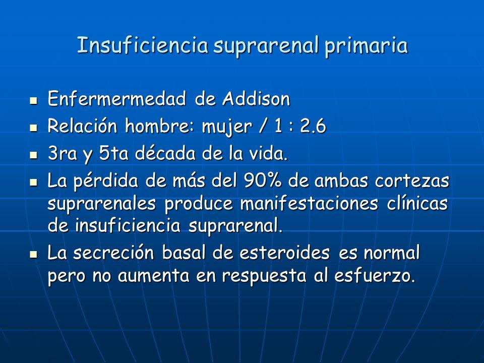 Insuficiencia suprarenal primaria Enfermermedad de Addison Enfermermedad de Addison Relación hombre: mujer / 1 : 2.6 Relación hombre: mujer / 1 : 2.6