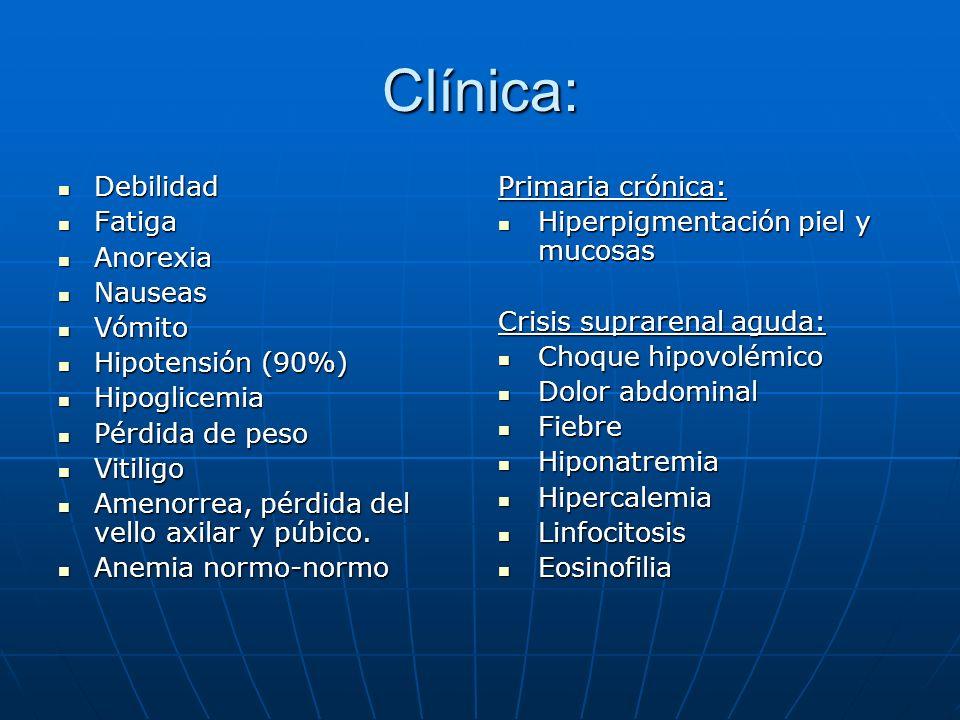 Clínica: Debilidad Debilidad Fatiga Fatiga Anorexia Anorexia Nauseas Nauseas Vómito Vómito Hipotensión (90%) Hipotensión (90%) Hipoglicemia Hipoglicem