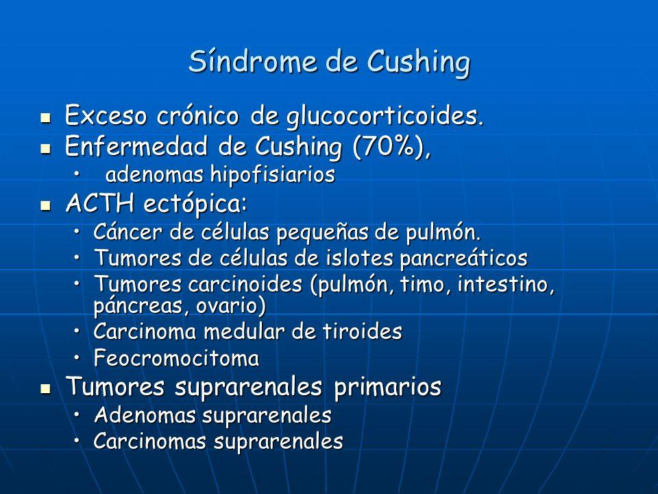 Síndrome de Cushing Exceso crónico de glucocorticoides. Exceso crónico de glucocorticoides. Enfermedad de Cushing (70%), Enfermedad de Cushing (70%),