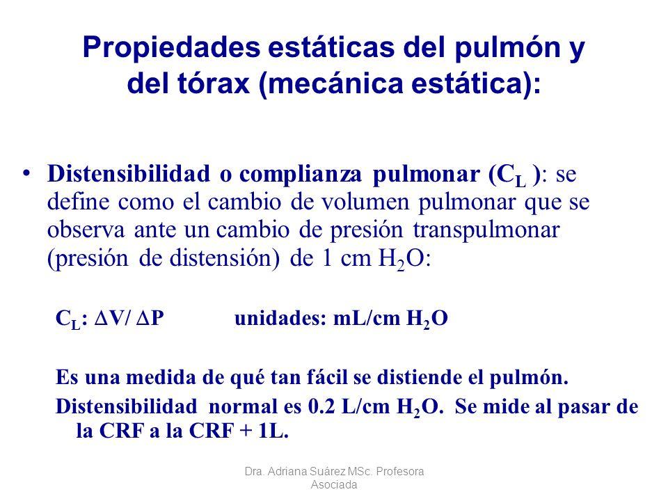 Propiedades estáticas del pulmón y del tórax (mecánica estática): Distensibilidad o complianza pulmonar (C L ): se define como el cambio de volumen pu