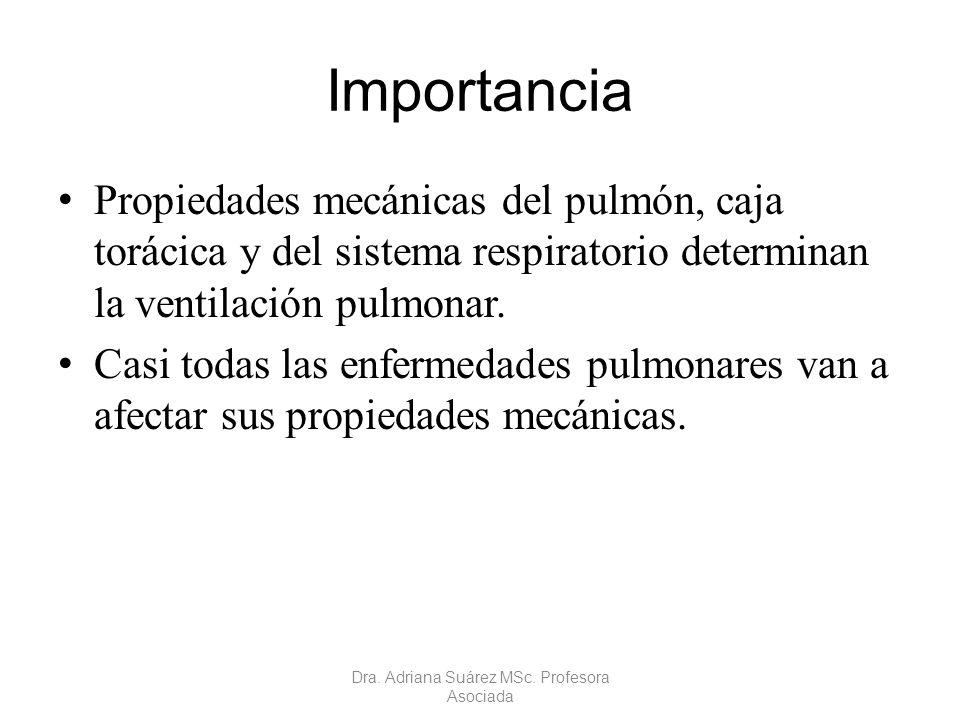 Importancia Propiedades mecánicas del pulmón, caja torácica y del sistema respiratorio determinan la ventilación pulmonar. Casi todas las enfermedades