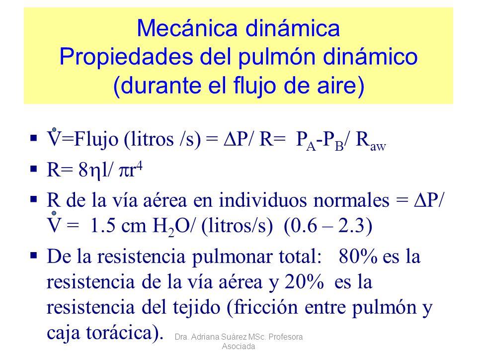 Mecánica dinámica Propiedades del pulmón dinámico (durante el flujo de aire) V=Flujo (litros /s) = P/ R= P A -P B / R aw R= 8 l/ r 4 R de la vía aérea