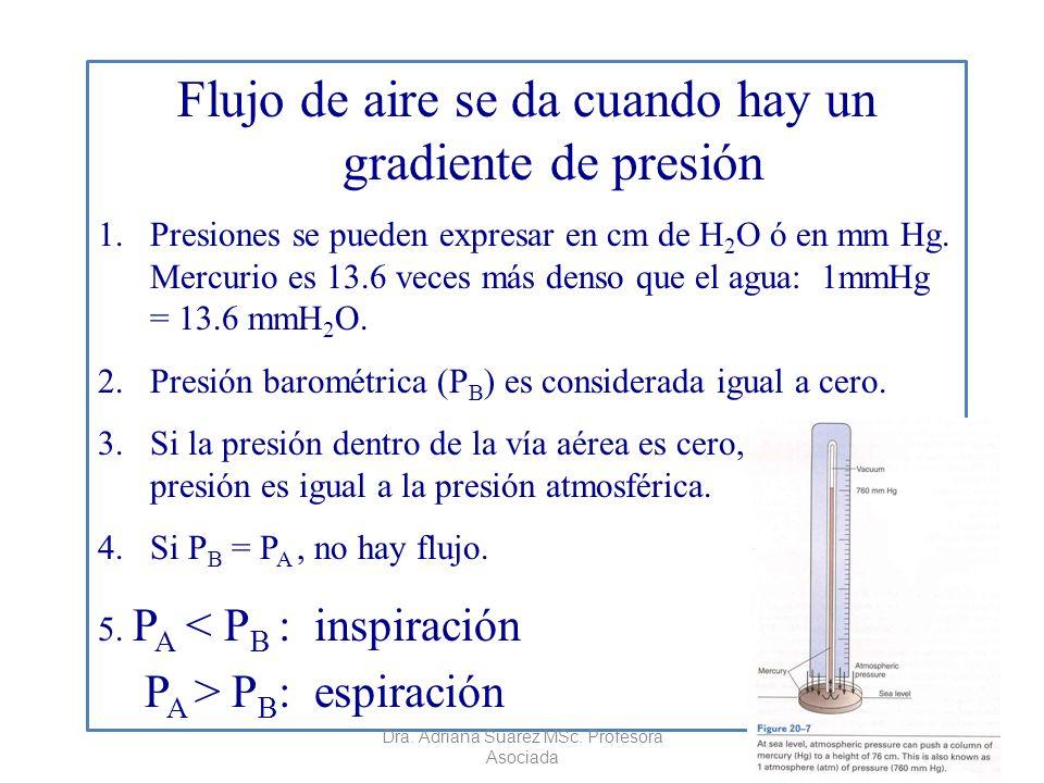 Flujo de aire se da cuando hay un gradiente de presión 1.Presiones se pueden expresar en cm de H 2 O ó en mm Hg. Mercurio es 13.6 veces más denso que