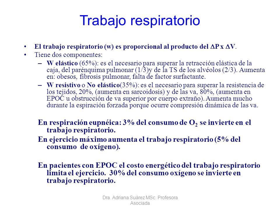 Trabajo respiratorio El trabajo respiratorio (w) es proporcional al producto del P x V. Tiene dos componentes: – W elástico (65%): es el necesario par