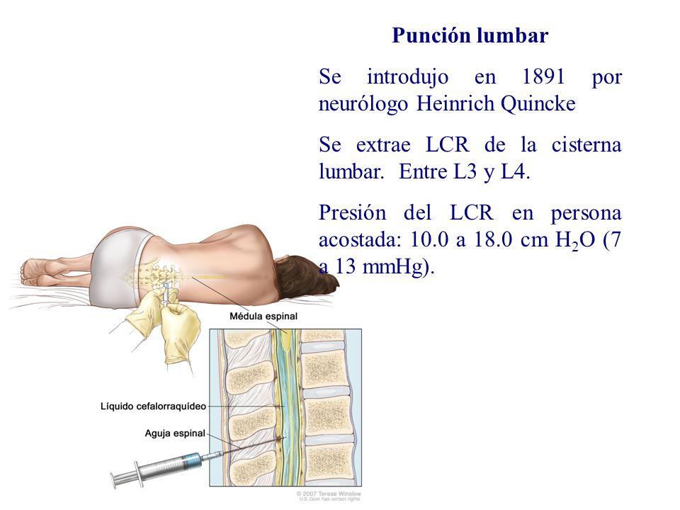 Punción lumbar Se introdujo en 1891 por neurólogo Heinrich Quincke Se extrae LCR de la cisterna lumbar. Entre L3 y L4. Presión del LCR en persona acos