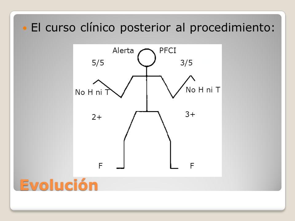 Evolución El curso clínico posterior al procedimiento: 3/55/5 3+ 2+ FF No H ni T AlertaPFCI