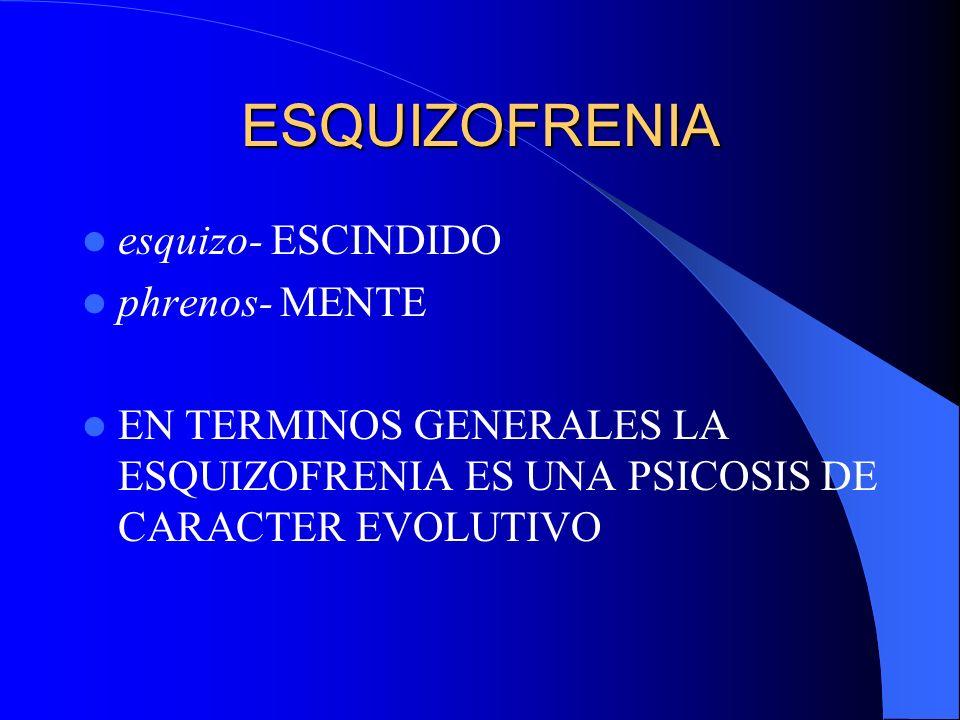 ASPECTOS GENETICOS PREVALENCIA – POB GENERAL1% – HERMANO DE UN IND ESQUIZOFRENICO8% – HIJO DE UN PADRE ESQUIZOFRENICO12% – GEMELO DIZIGOTO DE ESQUIZOFRENICO12% – HIJO DE DOS PADRES ESQUIZOFRENICOS40% – GEMELO MONOZIGOTO DE ESQUIZO 47%