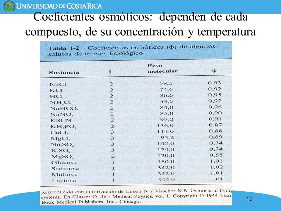 10 Coeficientes osmóticos: dependen de cada compuesto, de su concentración y temperatura