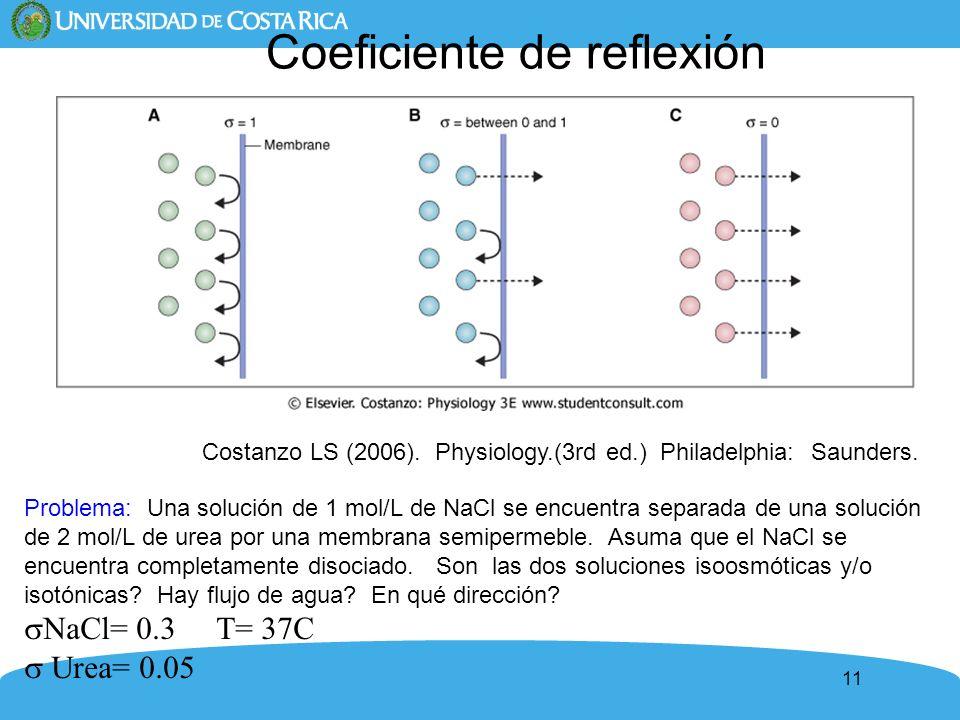 11 Costanzo LS (2006). Physiology.(3rd ed.) Philadelphia: Saunders. Coeficiente de reflexión Problema: Una solución de 1 mol/L de NaCl se encuentra se