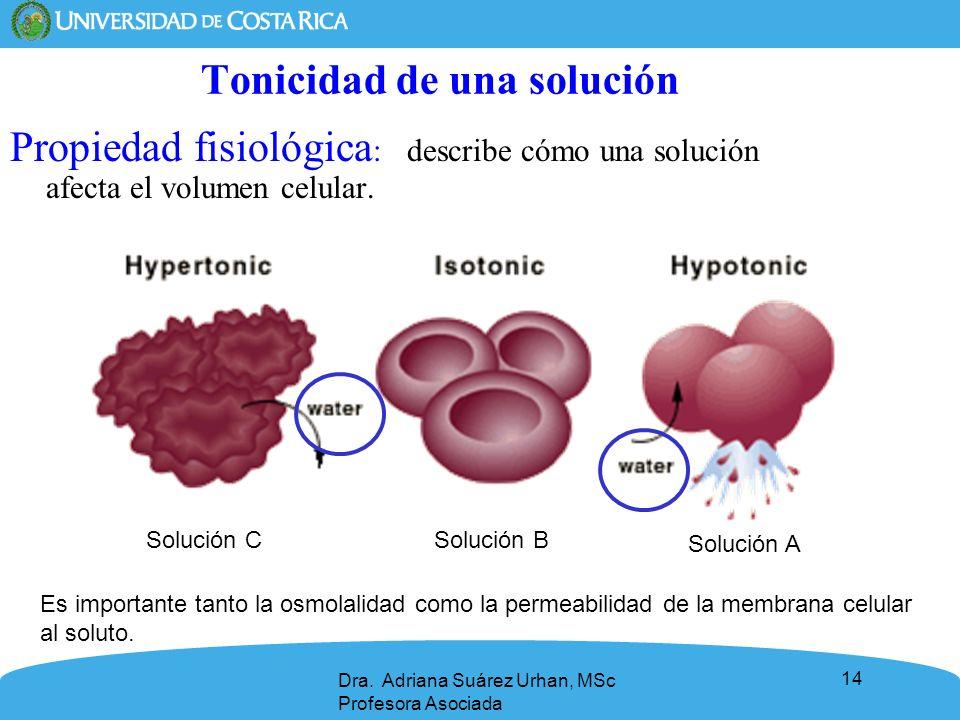14 Dra. Adriana Suárez Urhan, MSc Profesora Asociada Tonicidad de una solución Propiedad fisiológica : describe cómo una solución afecta el volumen ce
