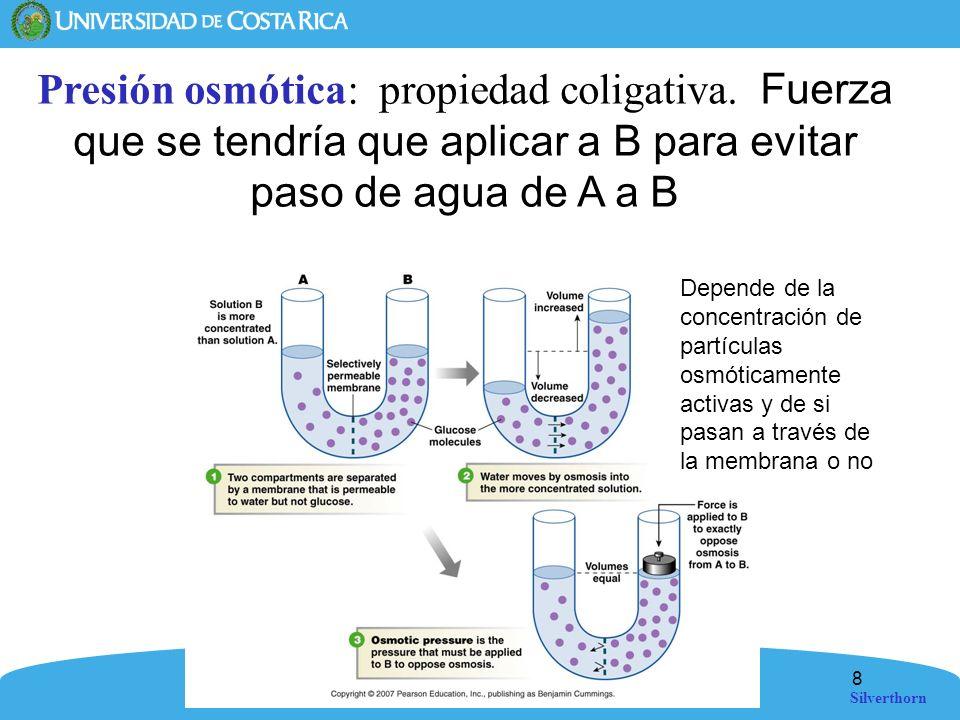 8 Silverthorn Presión osmótica: propiedad coligativa. Fuerza que se tendría que aplicar a B para evitar paso de agua de A a B Depende de la concentrac
