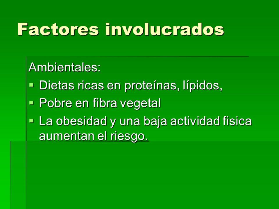 Factores involucrados Ambientales: Dietas ricas en proteínas, lípidos, Dietas ricas en proteínas, lípidos, Pobre en fibra vegetal Pobre en fibra veget