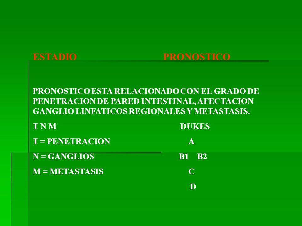 ESTADIO PRONOSTICO PRONOSTICO ESTA RELACIONADO CON EL GRADO DE PENETRACION DE PARED INTESTINAL, AFECTACION GANGLIO LINFATICOS REGIONALES Y METASTASIS.