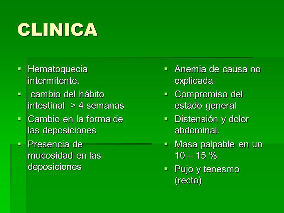 CLINICA Hematoquecia intermitente. Hematoquecia intermitente. cambio del hábito intestinal > 4 semanas cambio del hábito intestinal > 4 semanas Cambio